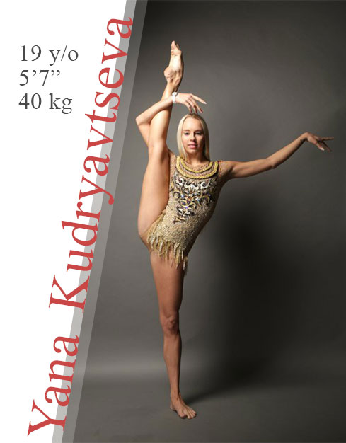 Yana Kurdyavtseva BMI