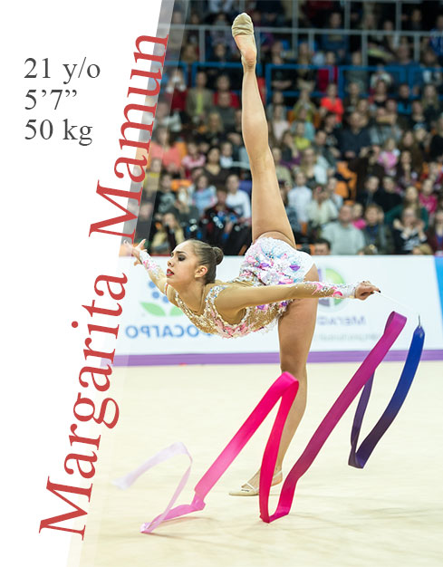 Margarita Mamun BMI