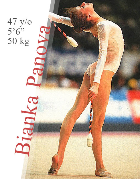 Bianka Panova BMI
