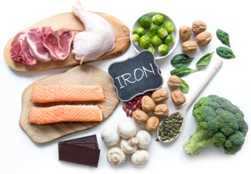 Food Iron Sources