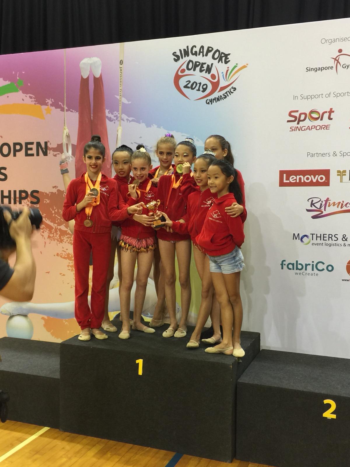 Singapore Gymnastics Open Championships 2019 21